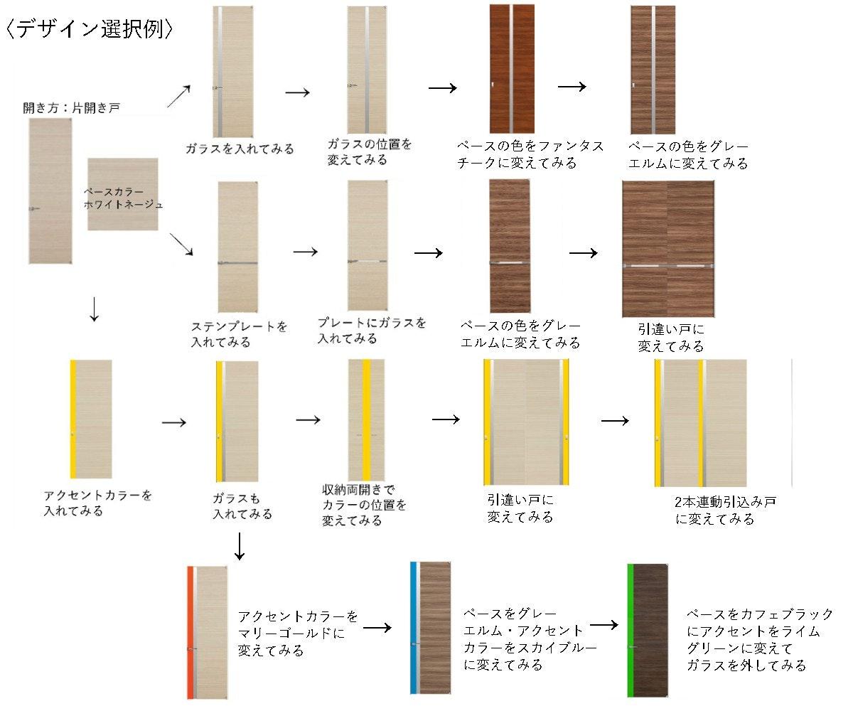 木製ドア オーダードアの選べるデザイン ドアの注文 ガラス入りドア カラーライン入り アクセントカラー入りドア