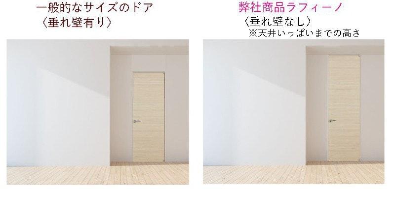 背の高いドア ドアの注文 枠が目立たないドア 部屋が広くなるドア オーダードア ハイトドア 木製室内フラッシュドア 建具の専門店 新築ドア リフォームドア 建具専門店