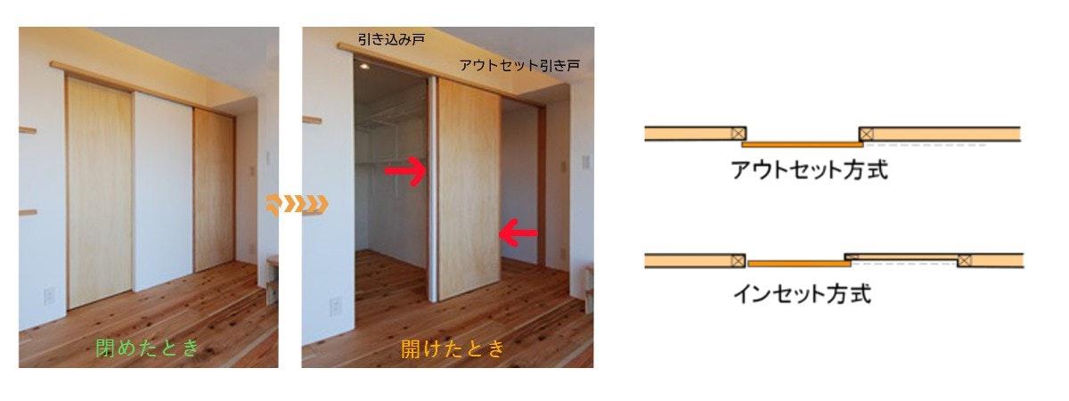 アウトセット引き戸 引き戸の注文 ドアを引き戸に 引き戸交換 引き戸DIY 引き戸のオーダー 引き戸のサイズ 引き戸のデザイン
