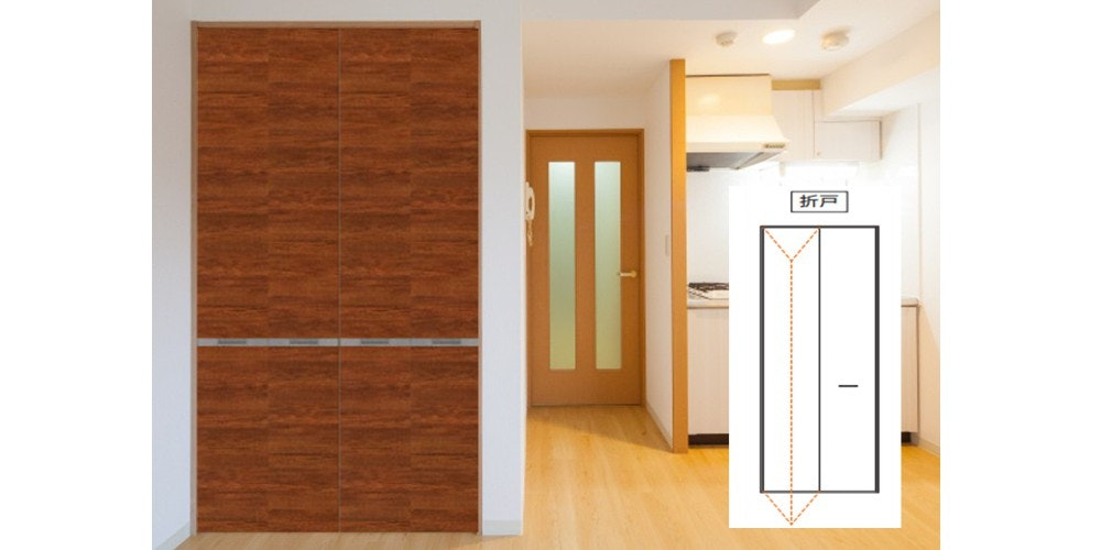 木製ドア オーダードア ドアの注文 室内ドア 収納 クローゼット 室内ドア 収納扉 ドアの種類の選び方 オーダー引き戸 オーダー折戸 扉発注 ドアの選びかた