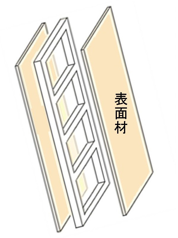反らないドア ドア取り替え フラッシュドア