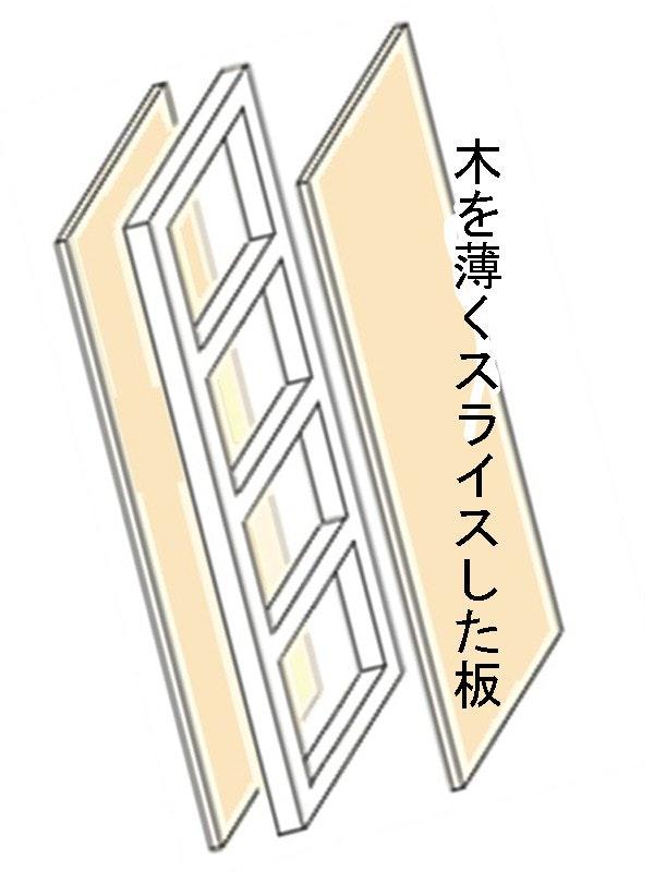 突板ドア 軽いドア 木目が有るドア