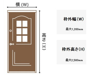 木製ドア 注文の仕方 サイズの測り方 室内ドア おしゃれなドア オーダードア オーダーサイズ リフォーム ドア交換 ハイドア