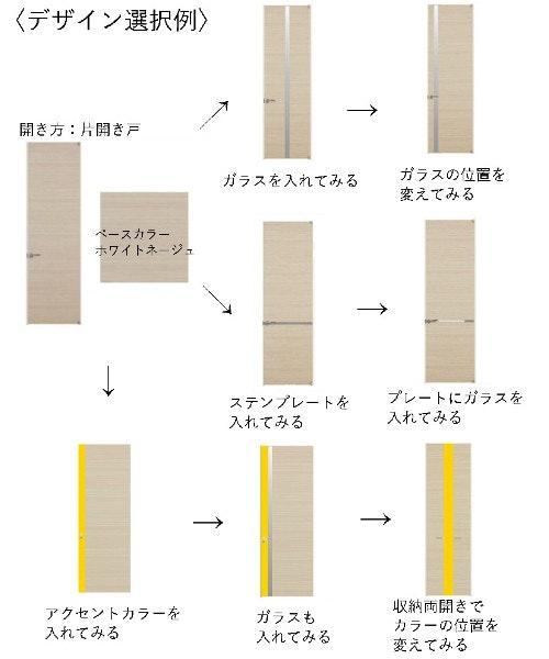好きなデザインのドア 注文住宅 ドア注文